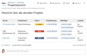 QMWiki_ProjekteUebersicht